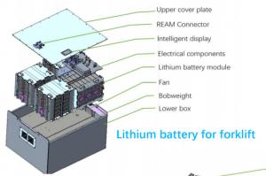 Trọng Lượng ắc quy Lithium có ảnh hưởng gì đến công việc